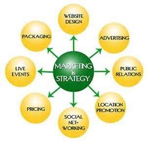 Internet company business plan