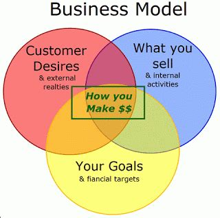 Internet company business plan